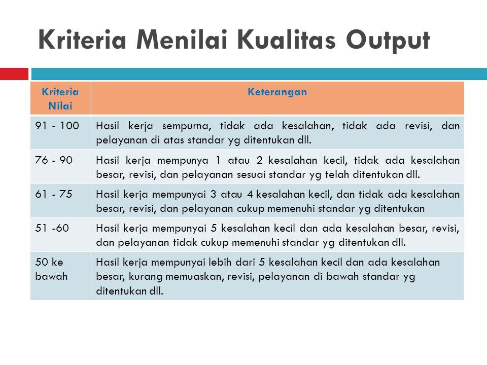 Kriteria Menilai Kualitas Output