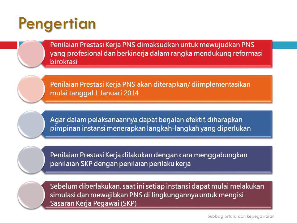 Pengertian Penilaian Prestasi Kerja PNS dimaksudkan untuk mewujudkan PNS yang profesional dan berkinerja dalam rangka mendukung reformasi birokrasi.
