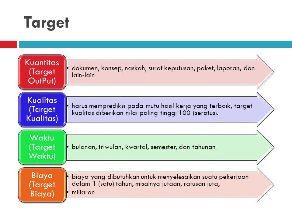 Target Kuantitas (Target OutPut) dokumen, konsep, naskah, surat keputusan, paket, laporan, dan lain-lain.