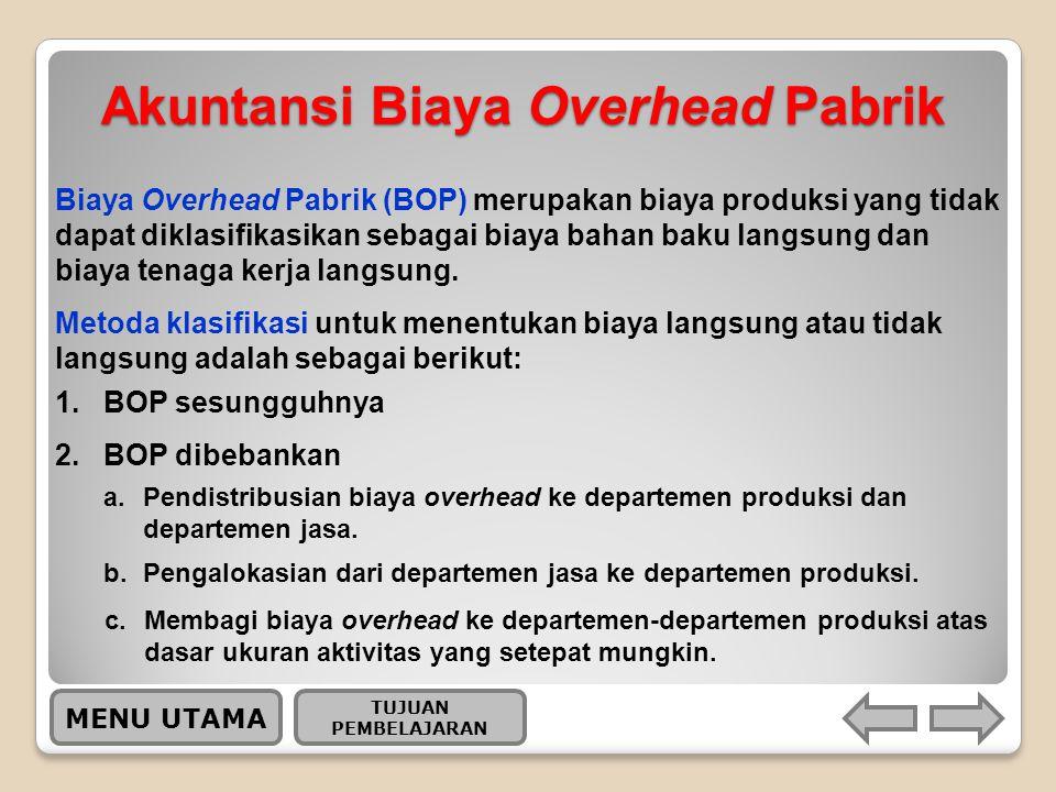 Akuntansi Biaya Overhead Pabrik