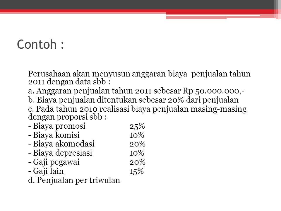 Contoh : a. Anggaran penjualan tahun 2011 sebesar Rp 50.000.000,-