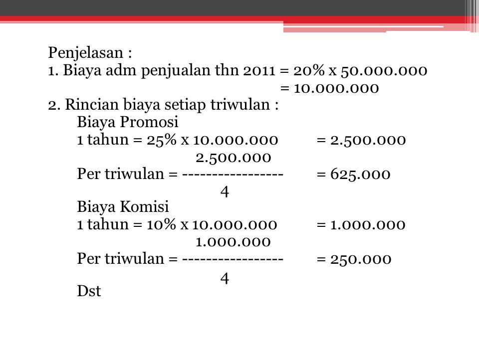 Penjelasan : 1. Biaya adm penjualan thn 2011 = 20% x 50.000.000. = 10.000.000. 2. Rincian biaya setiap triwulan :