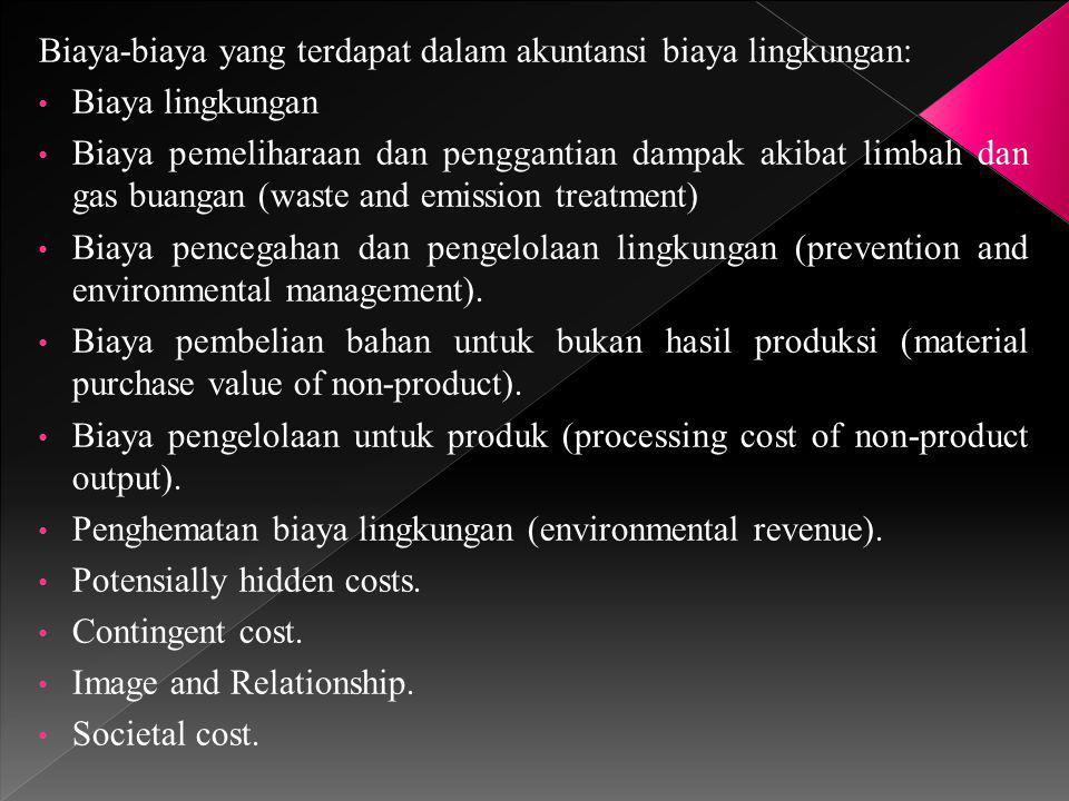 Biaya-biaya yang terdapat dalam akuntansi biaya lingkungan: