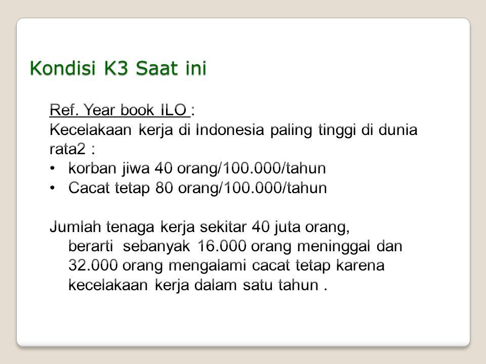 Kondisi K3 Saat ini Ref. Year book ILO :