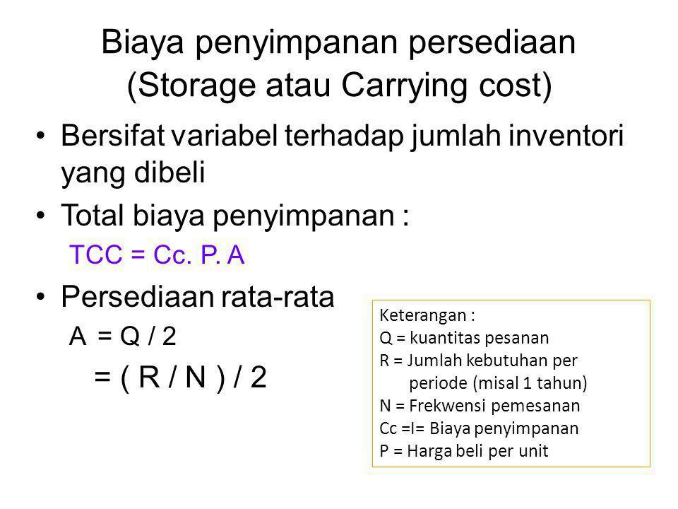 Biaya penyimpanan persediaan (Storage atau Carrying cost)