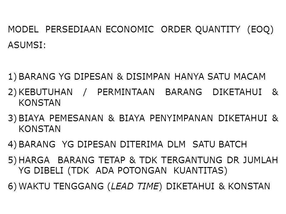 MODEL PERSEDIAAN ECONOMIC ORDER QUANTITY (EOQ)