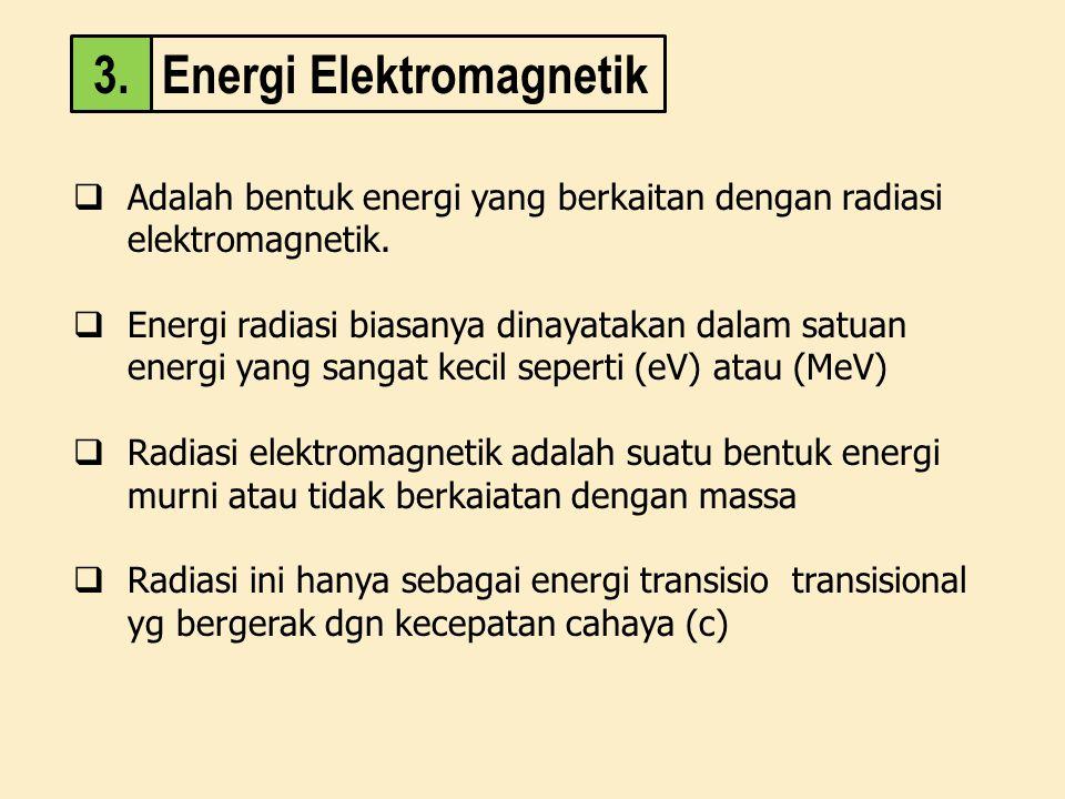 Energi Elektromagnetik 3.