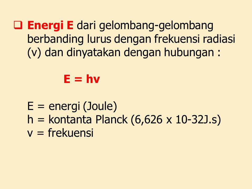 Energi E dari gelombang-gelombang berbanding lurus dengan frekuensi radiasi (v) dan dinyatakan dengan hubungan :