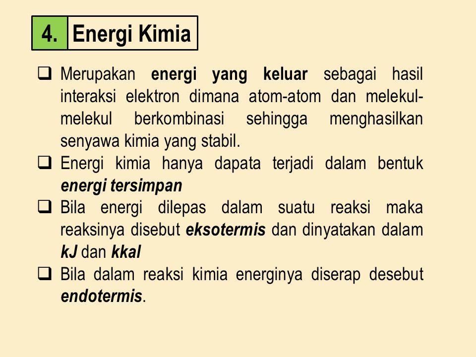 Energi Kimia 4.