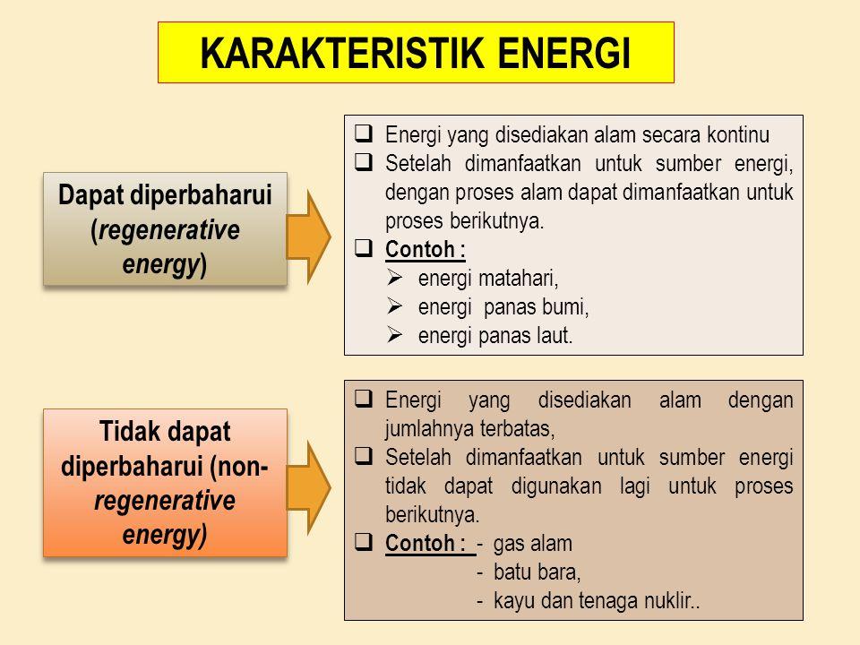 KARAKTERISTIK ENERGI Dapat diperbaharui (regenerative energy)