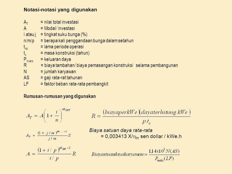 Notasi-notasi yang digunakan