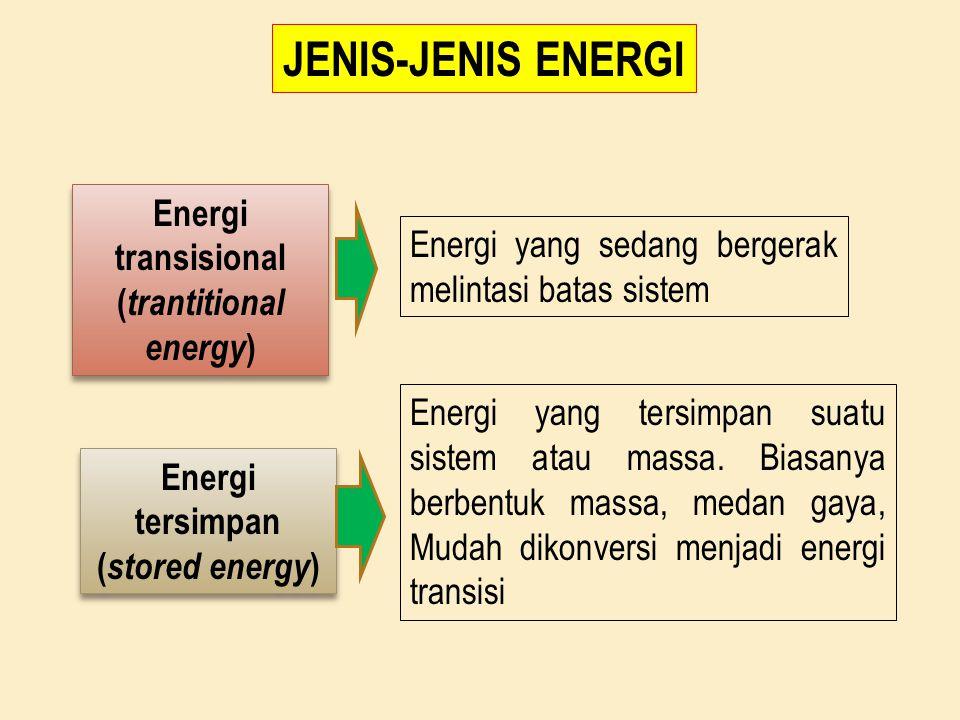 JENIS-JENIS ENERGI Energi transisional (trantitional energy)