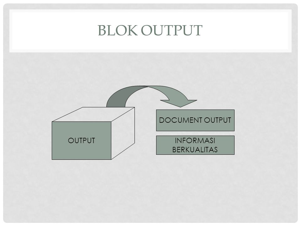 Blok Output DOCUMENT OUTPUT OUTPUT INFORMASI BERKUALITAS