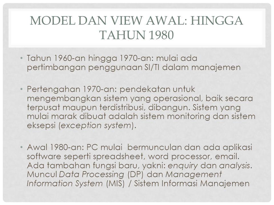 Model dan View Awal: Hingga Tahun 1980