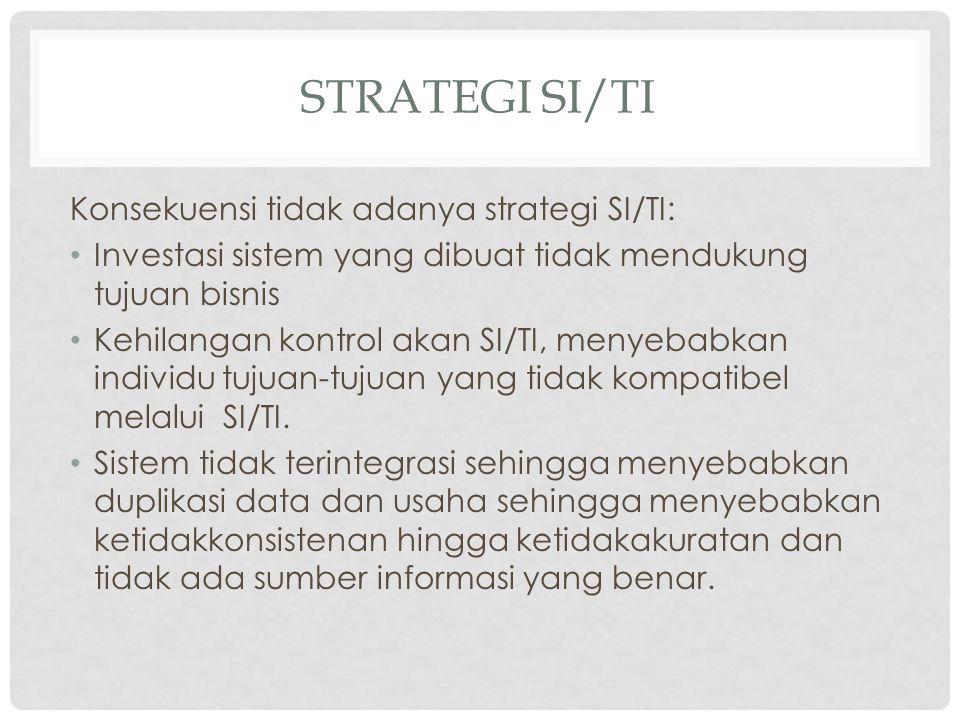 Strategi SI/TI Konsekuensi tidak adanya strategi SI/TI: