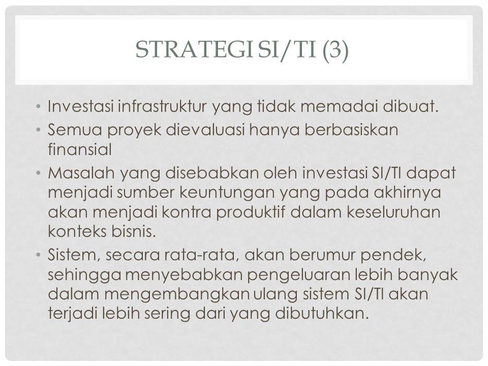Strategi SI/TI (3) Investasi infrastruktur yang tidak memadai dibuat.