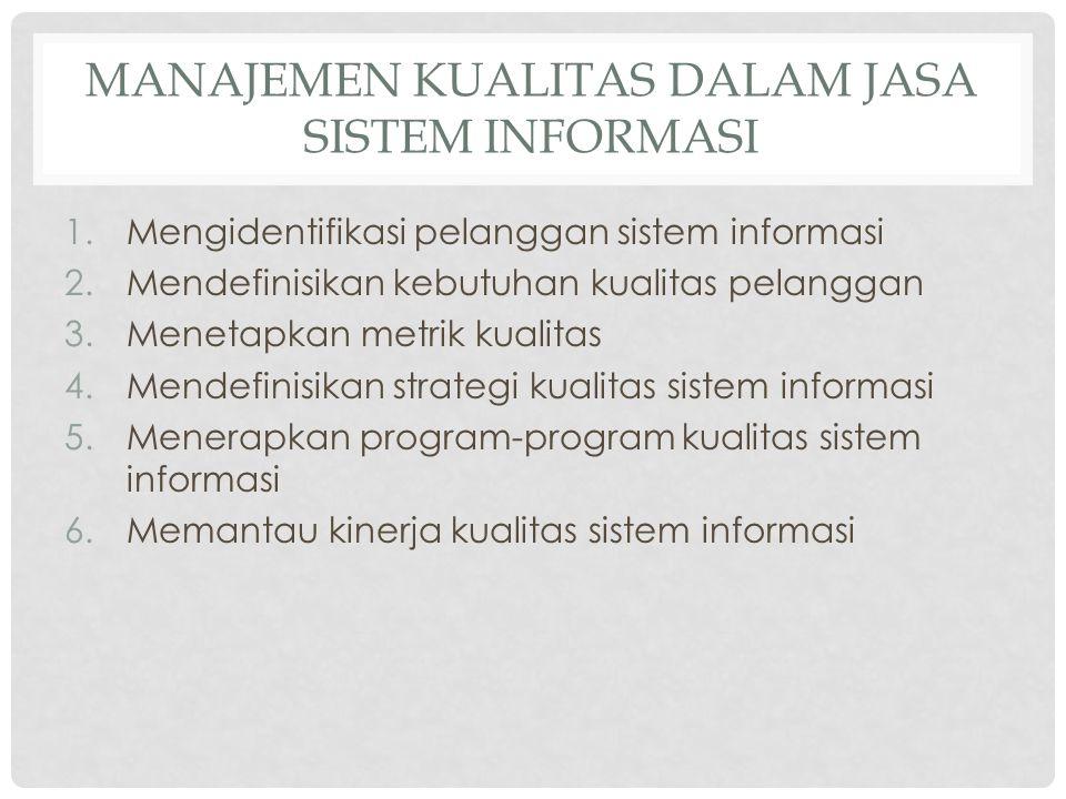 Manajemen Kualitas dalam Jasa sistem Informasi