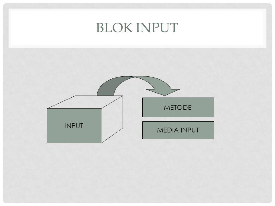 Blok Input METODE INPUT MEDIA INPUT