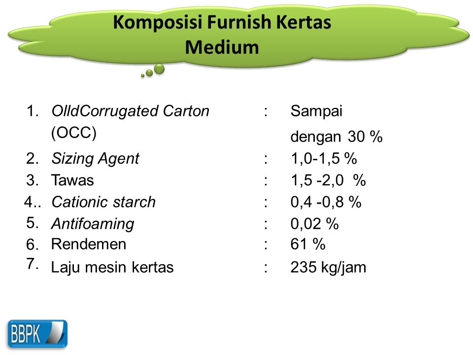 Komposisi Furnish Kertas Medium
