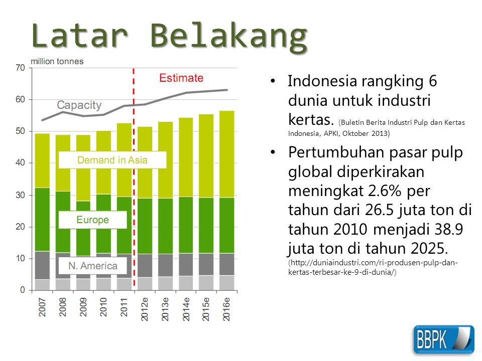 Latar Belakang Indonesia rangking 6 dunia untuk industri kertas. (Buletin Berita Industri Pulp dan Kertas Indonesia, APKI, Oktober 2013)