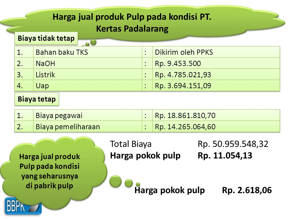 Harga jual produk Pulp pada kondisi PT. Kertas Padalarang
