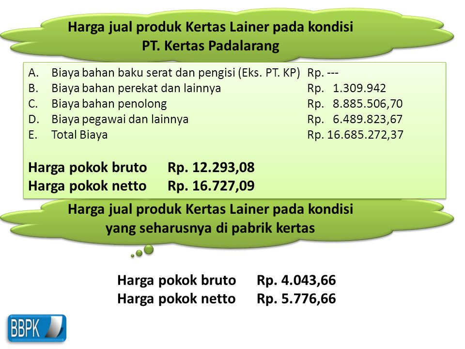 Harga jual produk Kertas Lainer pada kondisi PT. Kertas Padalarang