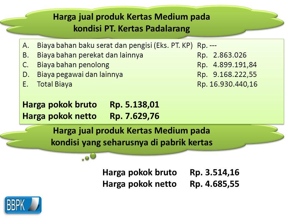 Harga jual produk Kertas Medium pada kondisi PT. Kertas Padalarang