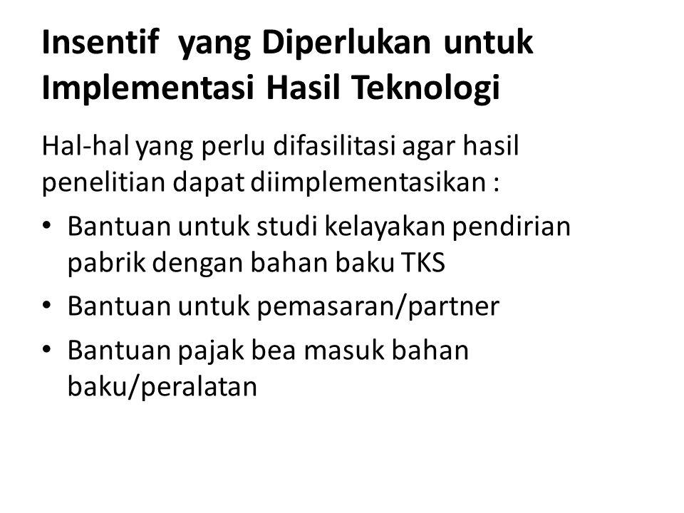 Insentif yang Diperlukan untuk Implementasi Hasil Teknologi