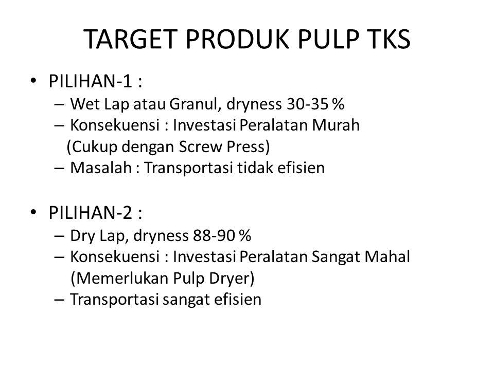 TARGET PRODUK PULP TKS PILIHAN-1 : PILIHAN-2 :