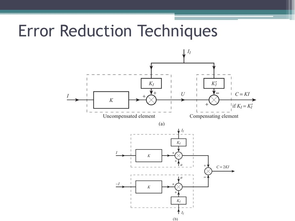 Error Reduction Techniques