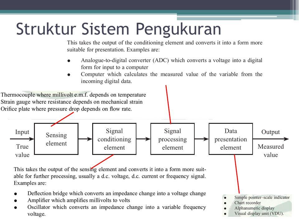 Struktur Sistem Pengukuran