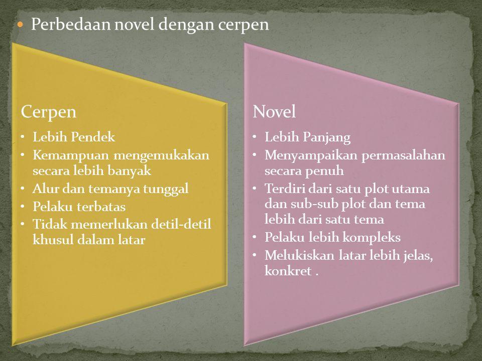 Perbedaan novel dengan cerpen