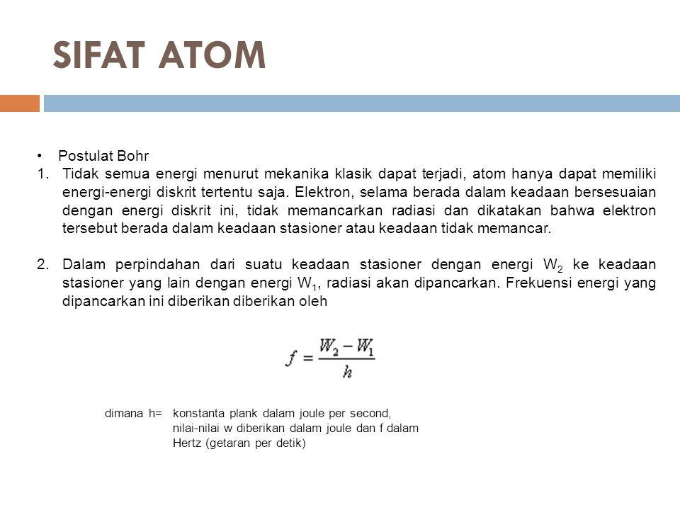 SIFAT ATOM Postulat Bohr
