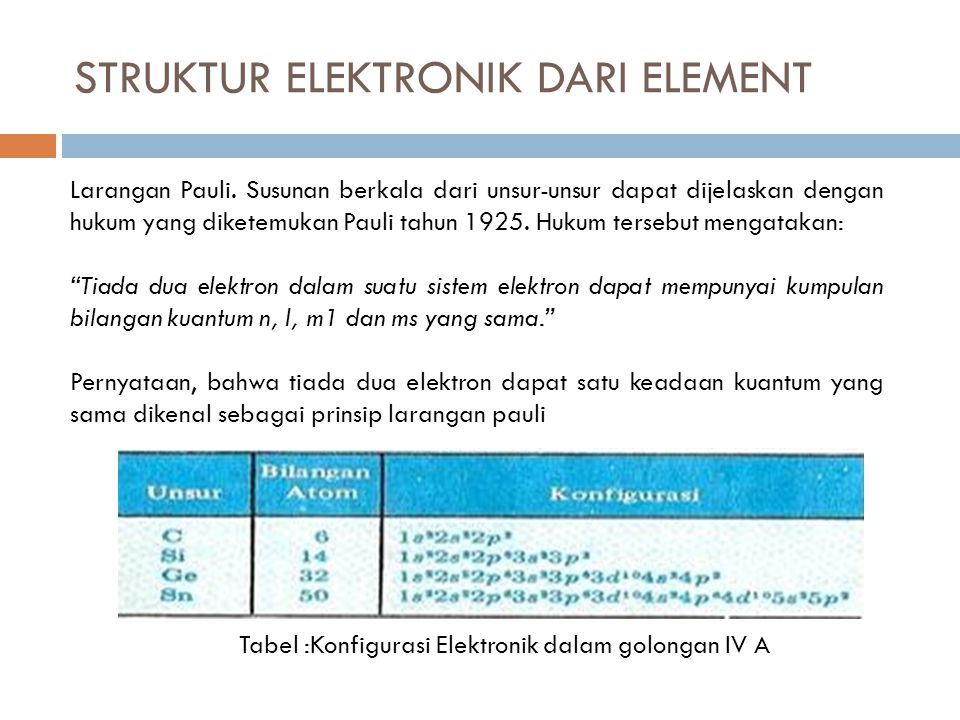 STRUKTUR ELEKTRONIK DARI ELEMENT