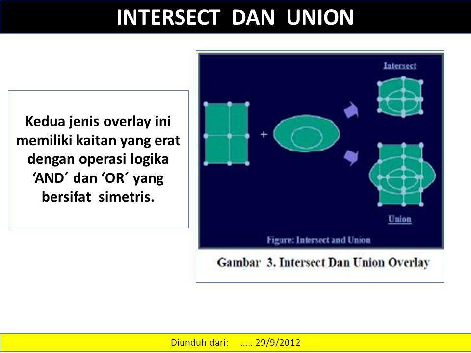 INTERSECT DAN UNION Kedua jenis overlay ini memiliki kaitan yang erat dengan operasi logika 'AND´ dan 'OR´ yang bersifat simetris.