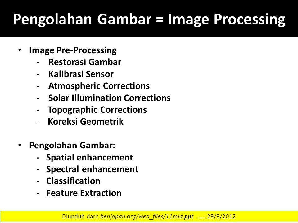 Pengolahan Gambar = Image Processing
