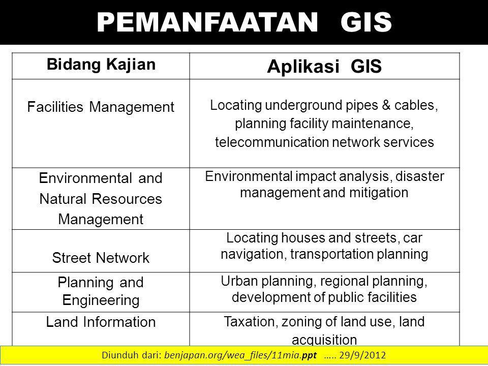 PEMANFAATAN GIS Aplikasi GIS Bidang Kajian Facilities Management