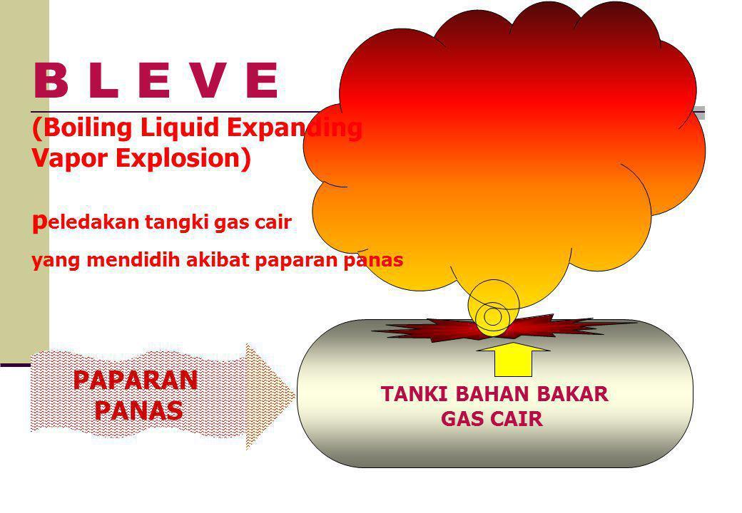 B L E V E (Boiling Liquid Expanding Vapor Explosion) peledakan tangki gas cair yang mendidih akibat paparan panas