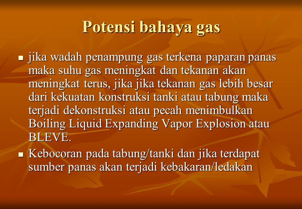 Potensi bahaya gas