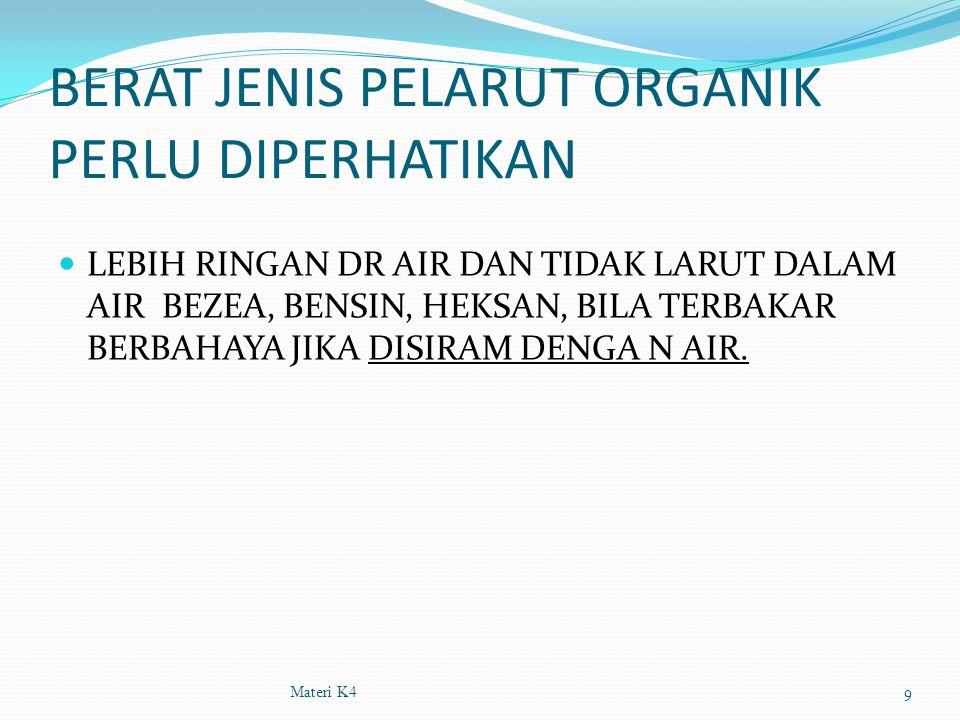 BERAT JENIS PELARUT ORGANIK PERLU DIPERHATIKAN