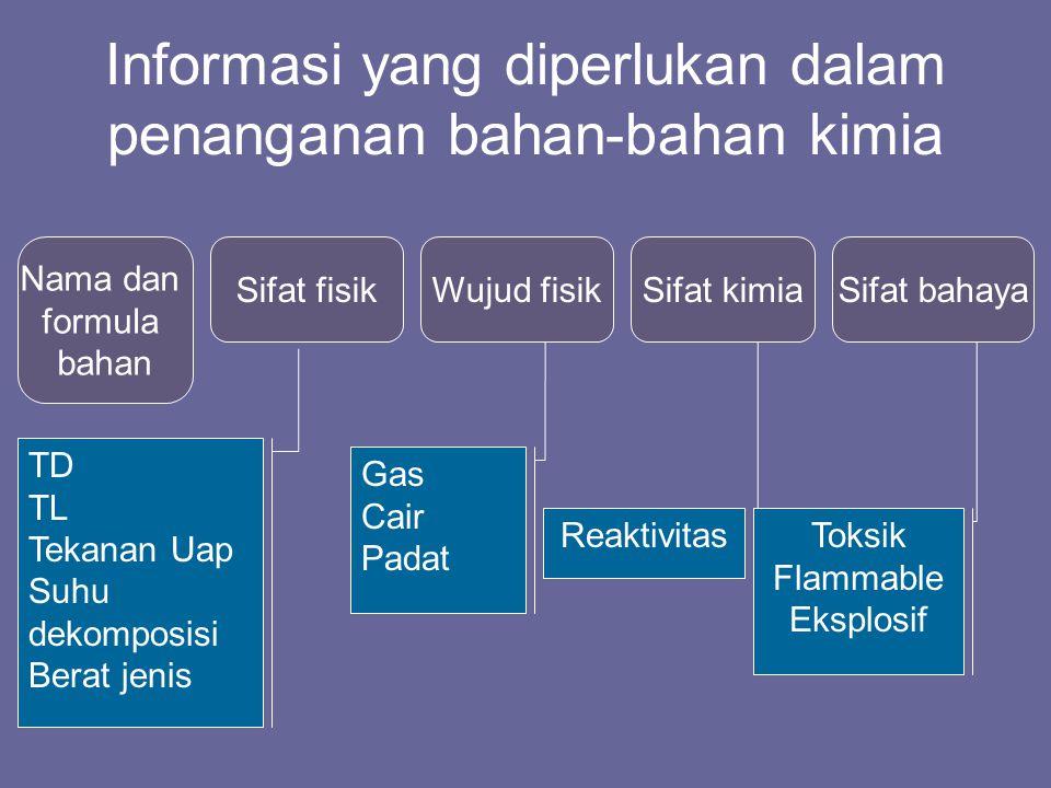 Informasi yang diperlukan dalam penanganan bahan-bahan kimia
