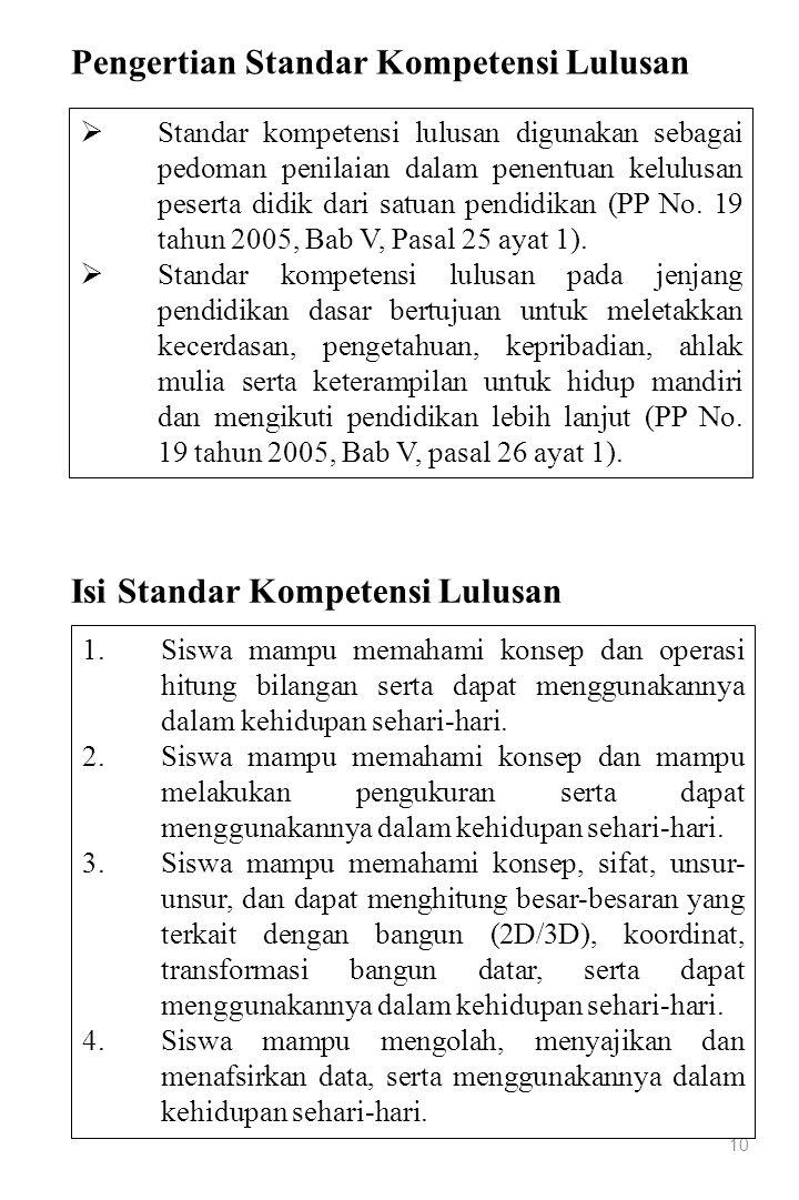 Pengertian Standar Kompetensi Lulusan