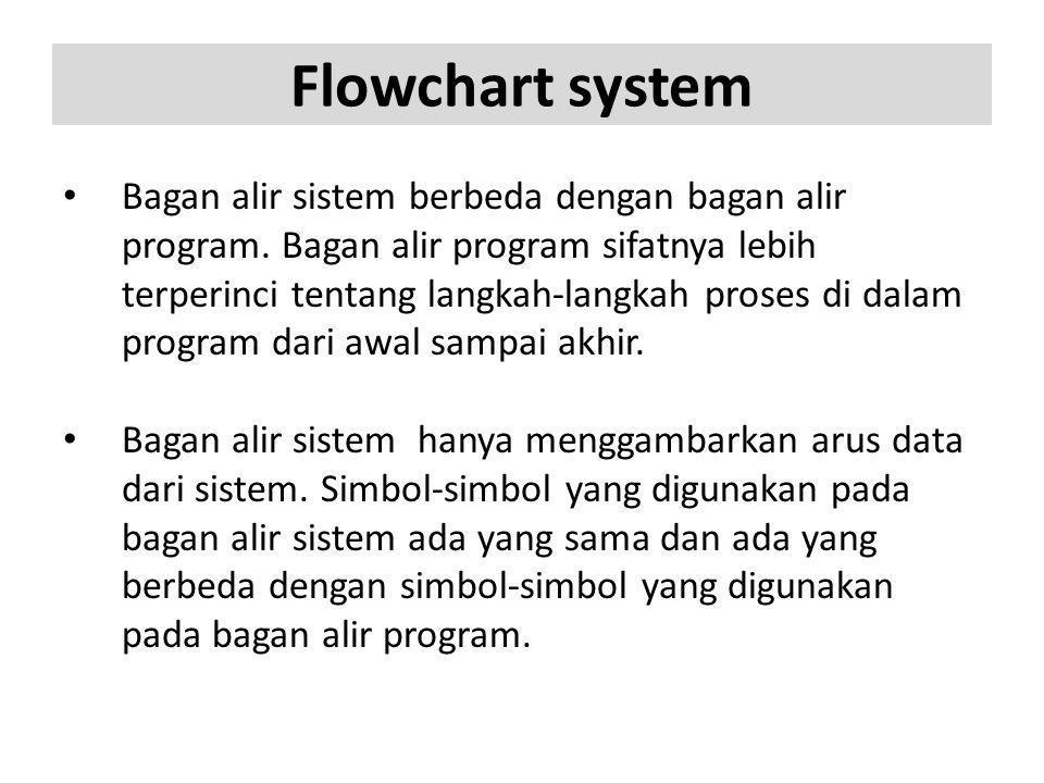Flowchart system
