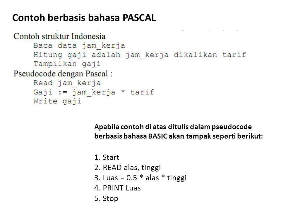 Contoh berbasis bahasa PASCAL