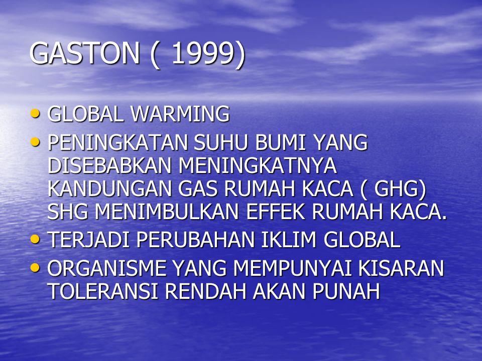 GASTON ( 1999) GLOBAL WARMING