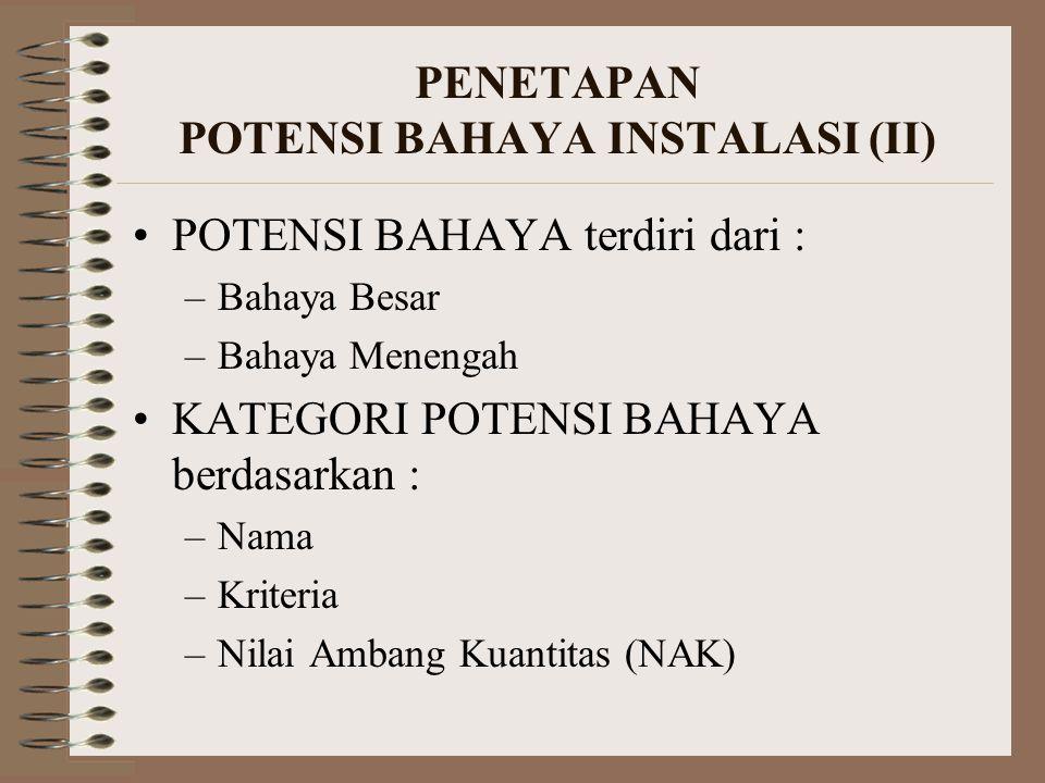 PENETAPAN POTENSI BAHAYA INSTALASI (II)