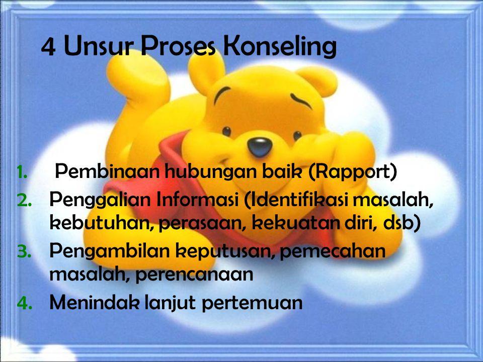 4 Unsur Proses Konseling