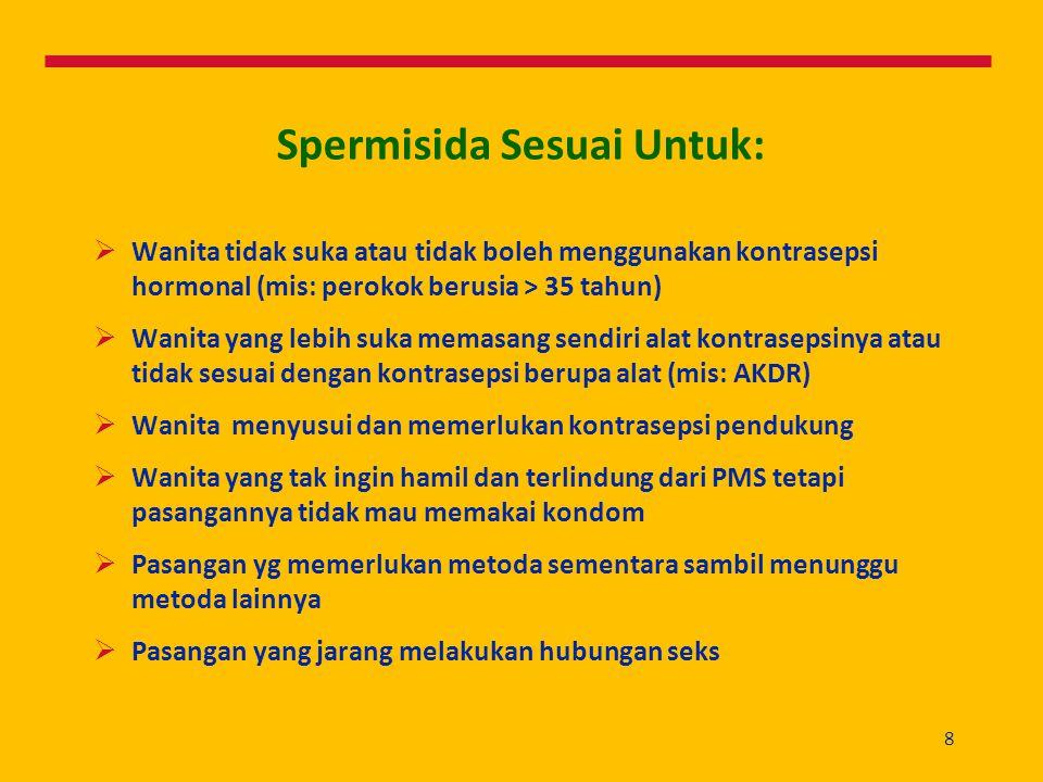 Spermisida Sesuai Untuk: