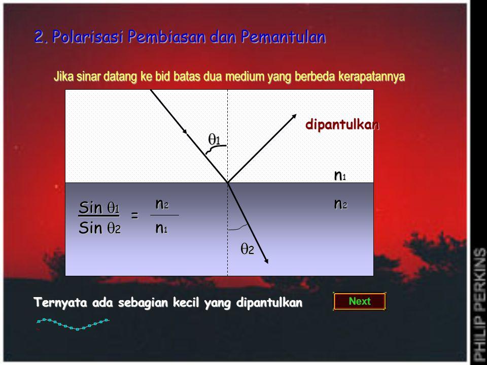 2. Polarisasi Pembiasan dan Pemantulan