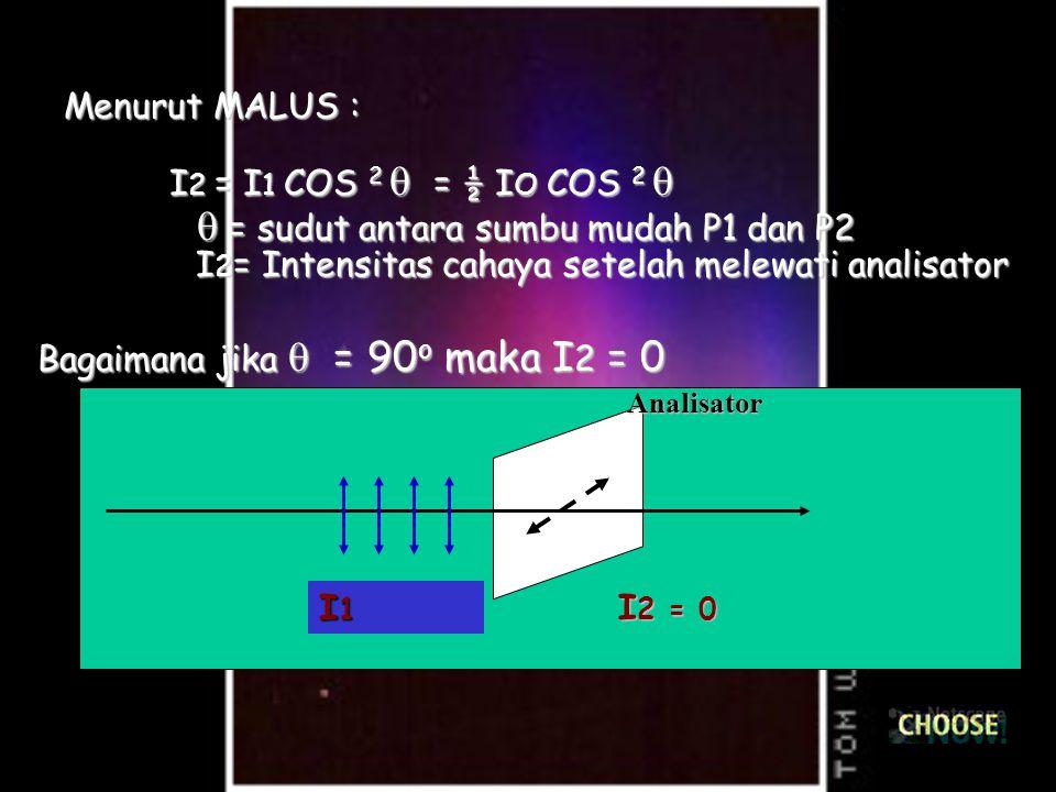  = sudut antara sumbu mudah P1 dan P2